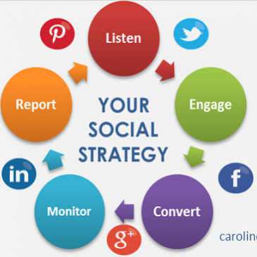 5 Reasons Why You Must Attend Social Media Consulting Course