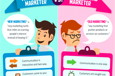 Digital Marketing 101: Inbound Marketing vs Outbound Marketing For Business